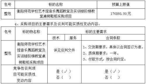 衡阳师范学校艺术馆音乐舞蹈教室及实训楼阶梯教室桌椅鞋柜采购项目谈判公告